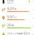 ウォーキング6日目:鎌倉方面に遠征